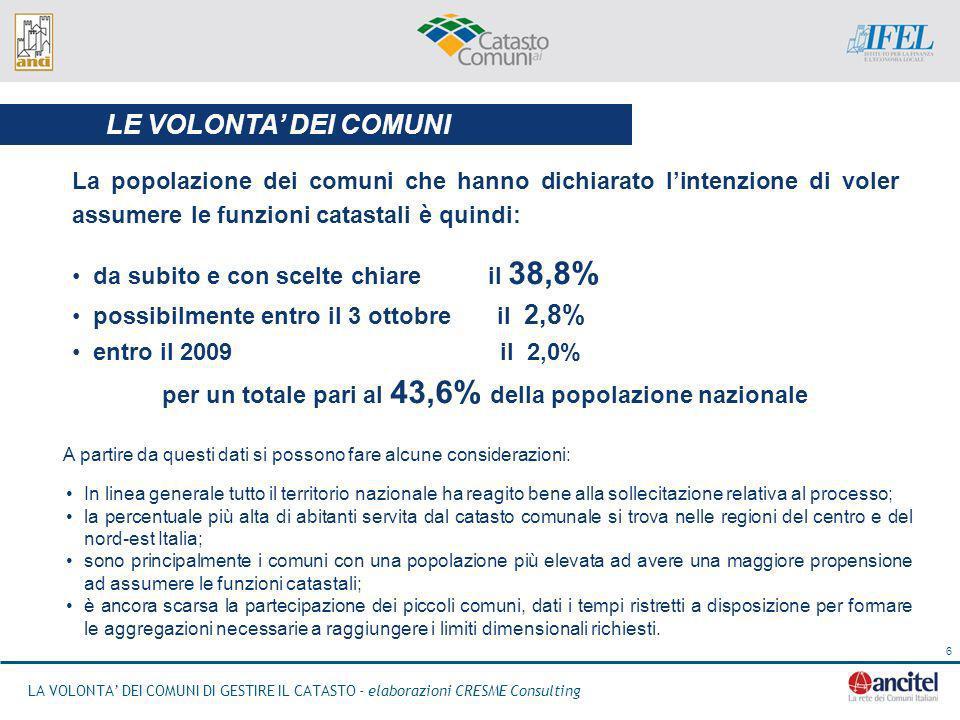 LA VOLONTA DEI COMUNI DI GESTIRE IL CATASTO - elaborazioni CRESME Consulting 6 LE VOLONTA DEI COMUNI La popolazione dei comuni che hanno dichiarato lintenzione di voler assumere le funzioni catastali è quindi: da subito e con scelte chiare il 38,8% possibilmente entro il 3 ottobre il 2,8% entro il 2009 il 2,0% per un totale pari al 43,6% della popolazione nazionale A partire da questi dati si possono fare alcune considerazioni: In linea generale tutto il territorio nazionale ha reagito bene alla sollecitazione relativa al processo; la percentuale più alta di abitanti servita dal catasto comunale si trova nelle regioni del centro e del nord-est Italia; sono principalmente i comuni con una popolazione più elevata ad avere una maggiore propensione ad assumere le funzioni catastali; è ancora scarsa la partecipazione dei piccoli comuni, dati i tempi ristretti a disposizione per formare le aggregazioni necessarie a raggiungere i limiti dimensionali richiesti.
