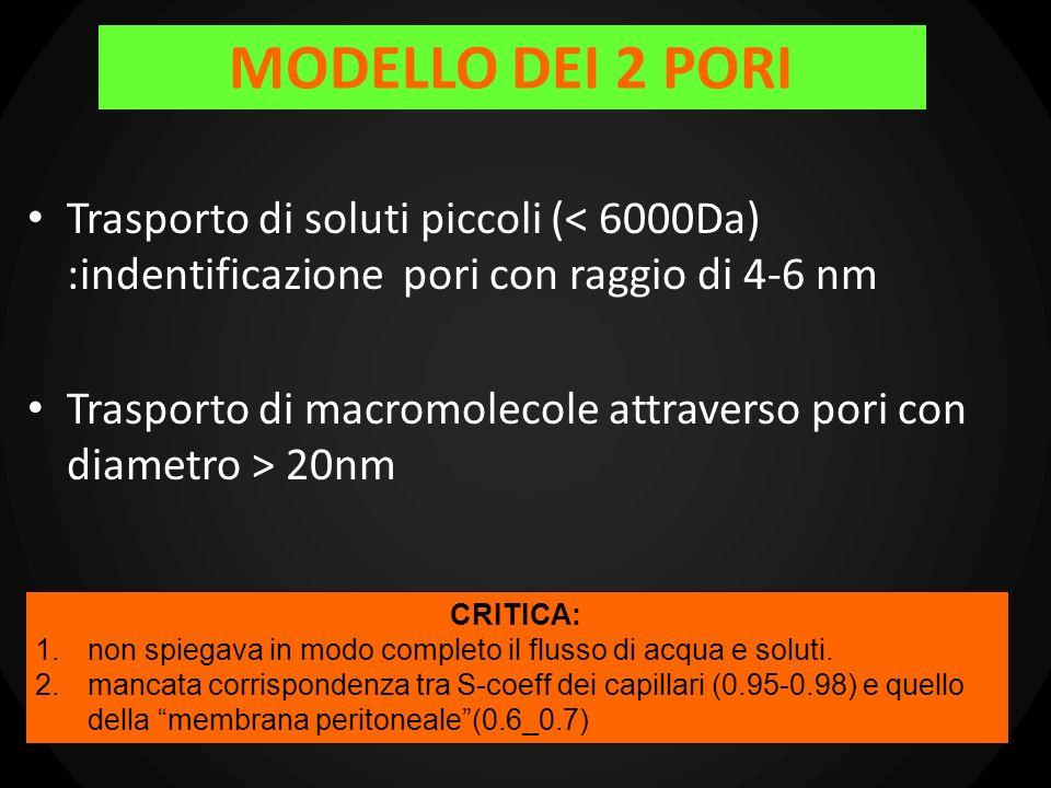 MODELLO DEI 2 PORI Trasporto di soluti piccoli (< 6000Da) :indentificazione pori con raggio di 4-6 nm Trasporto di macromolecole attraverso pori con d