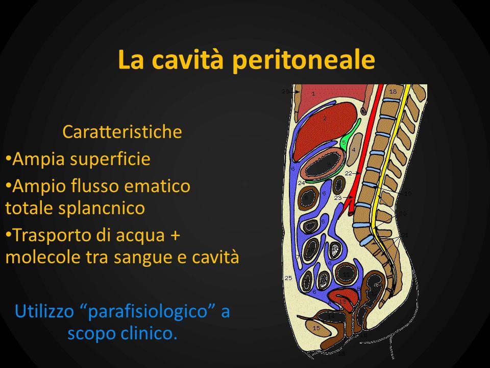 La cavità peritoneale Caratteristiche Ampia superficie Ampio flusso ematico totale splancnico Trasporto di acqua + molecole tra sangue e cavità Utiliz