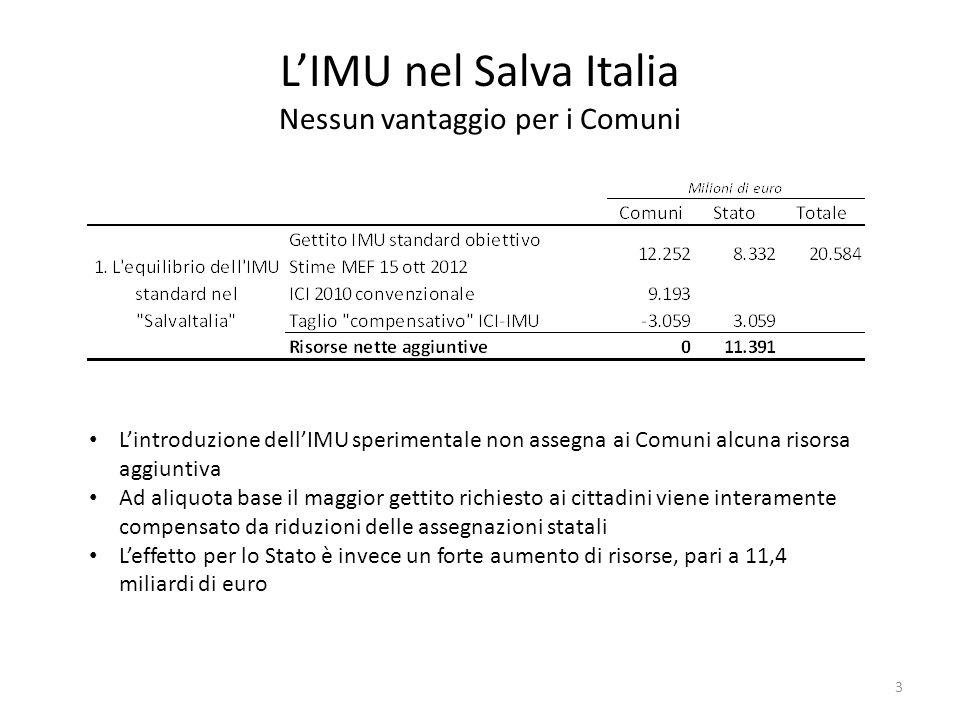 Gli effetti reali sui bilanci Incassi IMU standard e ICI effettiva 4 Se però consideriamo i valori effettivi dellIMU incassata (ad aliquota base) e dellICI 2010 rivista dallISTAT, i Comuni subiscono una riduzione di partenza pari a oltre un miliardo