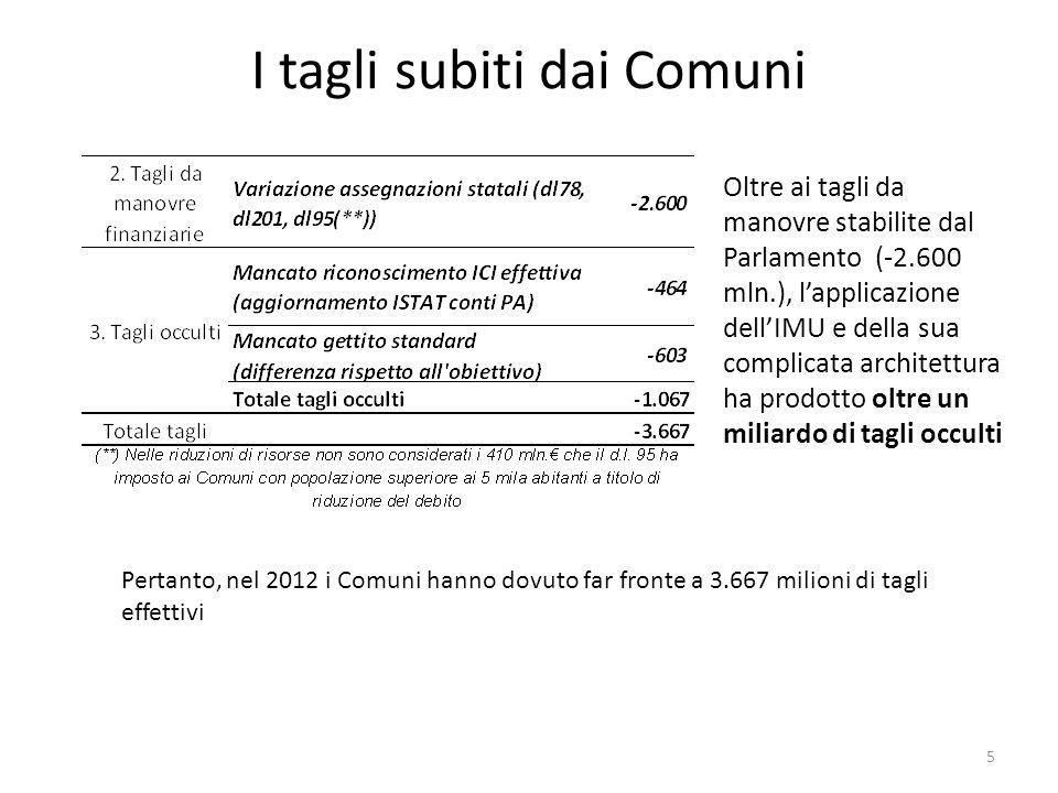 I tagli subiti dai Comuni Oltre ai tagli da manovre stabilite dal Parlamento (-2.600 mln.), lapplicazione dellIMU e della sua complicata architettura ha prodotto oltre un miliardo di tagli occulti 5 Pertanto, nel 2012 i Comuni hanno dovuto far fronte a 3.667 milioni di tagli effettivi