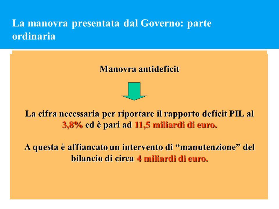 La manovra presentata dal Governo: parte ordinaria Manovra antideficit La cifra necessaria per riportare il rapporto deficit PIL al 3,8% ed è pari ad