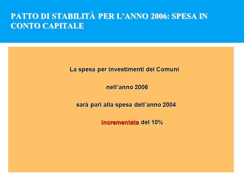 PATTO DI STABILITÀ PER LANNO 2006: SPESA IN CONTO CAPITALE La spesa per investimenti dei Comuni La spesa per investimenti dei Comuni nellanno 2006 nel