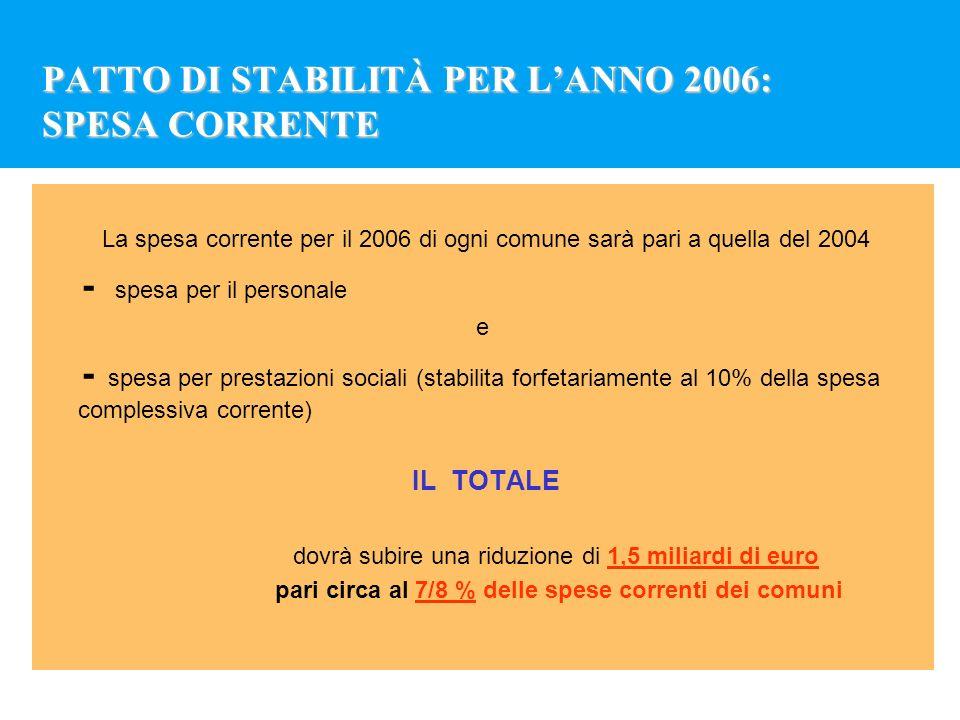 PATTO DI STABILITÀ PER LANNO 2006: SPESA CORRENTE La spesa corrente per il 2006 di ogni comune sarà pari a quella del 2004 - spesa per il personale e
