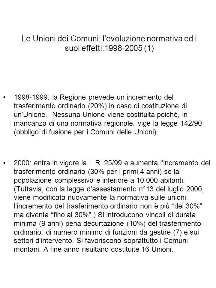 Le Unioni dei Comuni: levoluzione normativa ed i suoi effetti:1998-2005 (1) 1998-1999: la Regione prevede un incremento del trasferimento ordinario (2