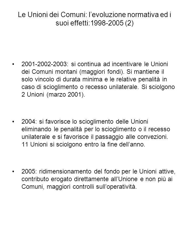 Le Unioni dei Comuni: levoluzione normativa ed i suoi effetti:1998-2005 (2) 2001-2002-2003: si continua ad incentivare le Unioni dei Comuni montani (m