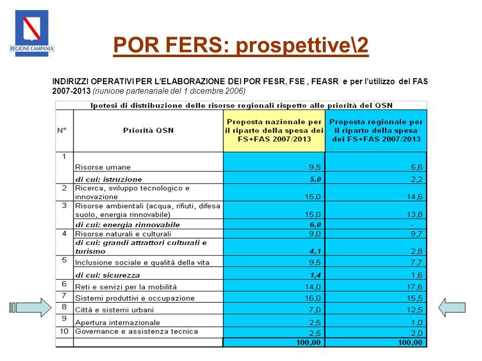 POR FERS: prospettive\2 INDIRIZZI OPERATIVI PER LELABORAZIONE DEI POR FESR, FSE, FEASR e per lutilizzo del FAS 2007-2013 (riunione partenariale del 1 dicembre 2006)