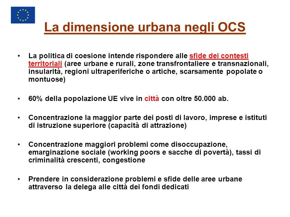 La dimensione urbana negli OCS La politica di coesione intende rispondere alle sfide dei contesti territoriali (aree urbane e rurali, zone transfrontaliere e transnazionali, insularità, regioni ultraperiferiche o artiche, scarsamente popolate o montuose) 60% della popolazione UE vive in città con oltre 50.000 ab.