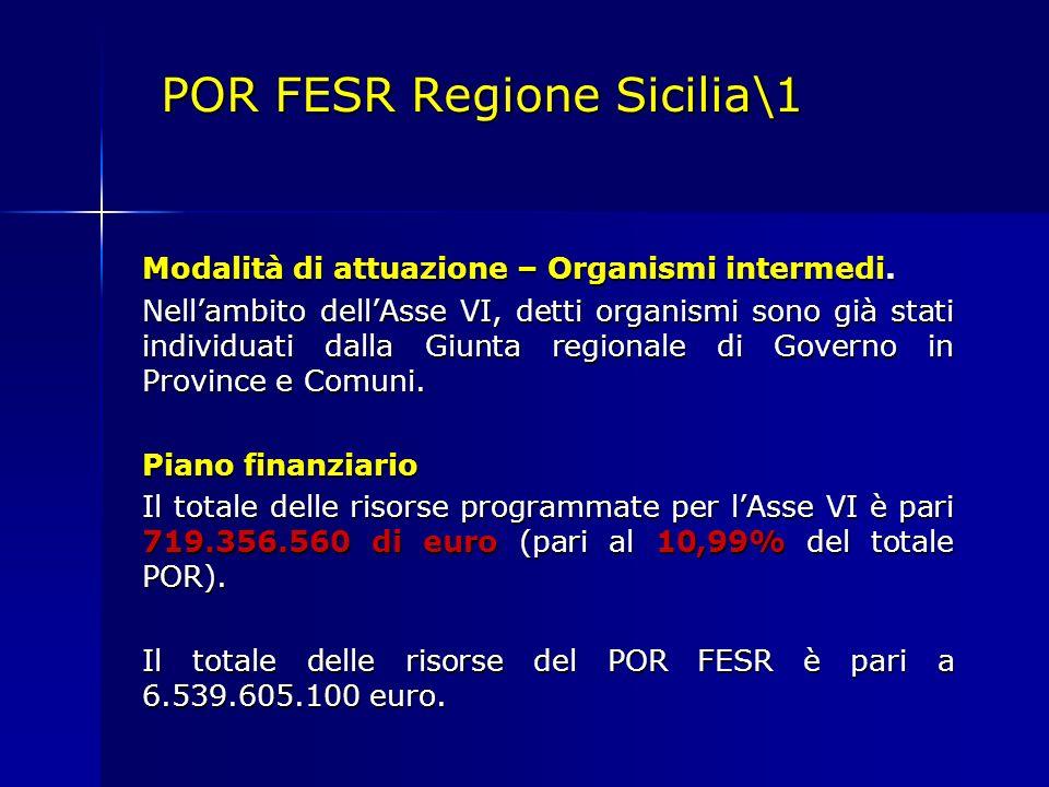POR FESR Regione Sicilia\1 Modalità di attuazione – Organismi intermedi.