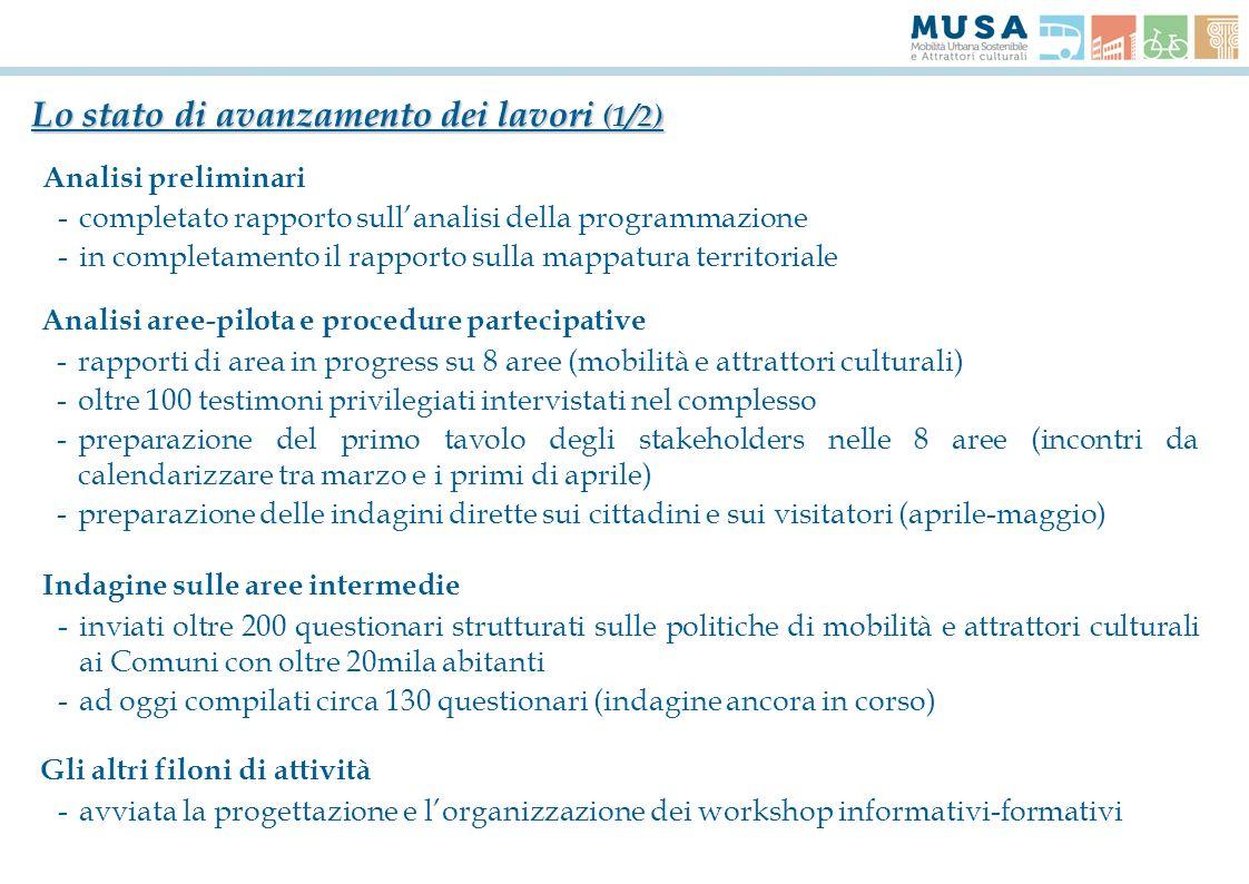 Analisi aree-pilota e procedure partecipative -rapporti di area in progress su 8 aree (mobilità e attrattori culturali) -oltre 100 testimoni privilegi