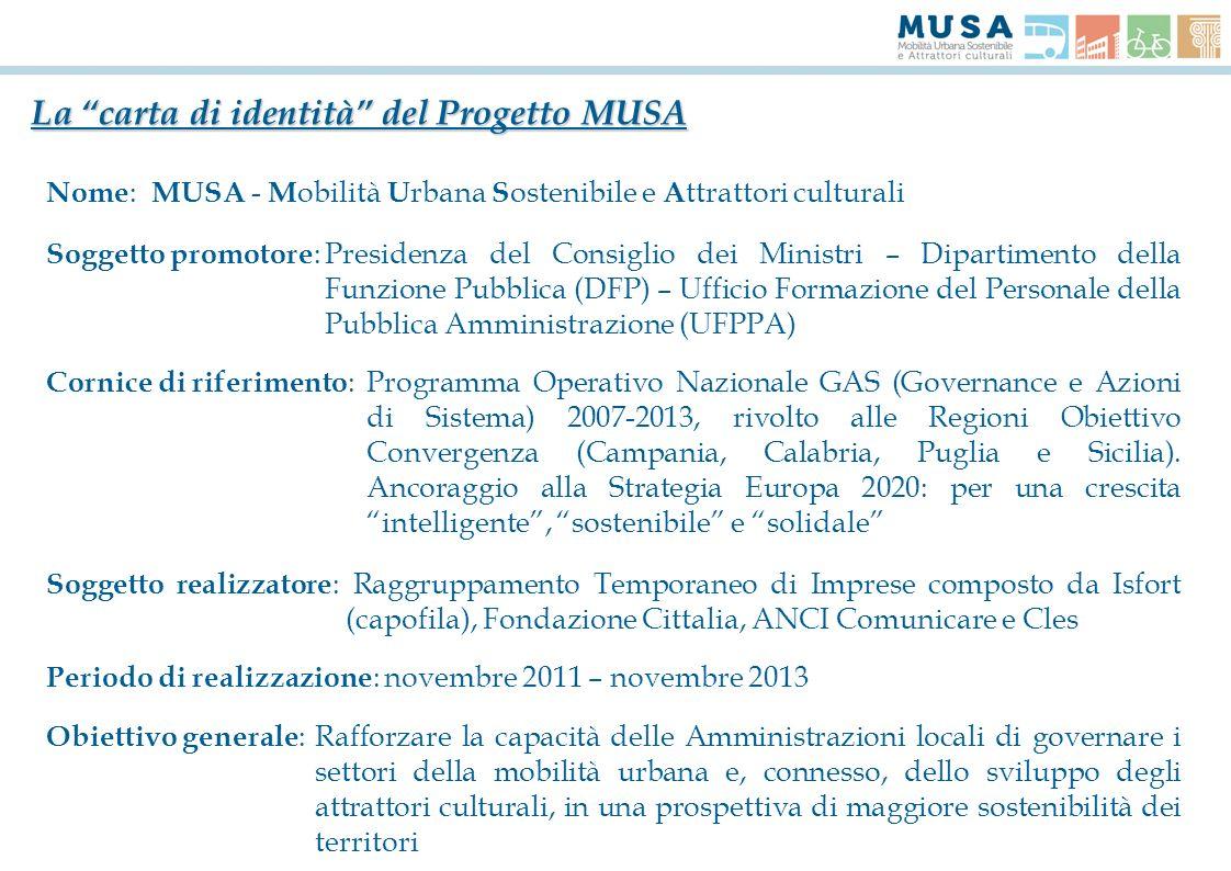 Cornice di riferimento :Programma Operativo Nazionale GAS (Governance e Azioni di Sistema) 2007-2013, rivolto alle Regioni Obiettivo Convergenza (Camp