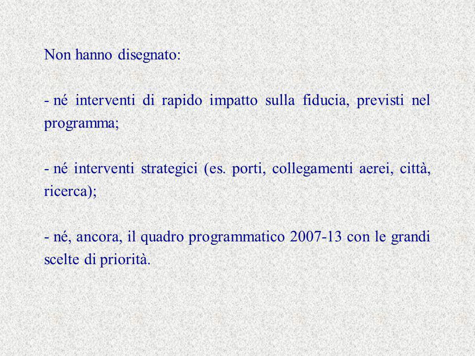 Non hanno disegnato: - né interventi di rapido impatto sulla fiducia, previsti nel programma; - né interventi strategici (es.