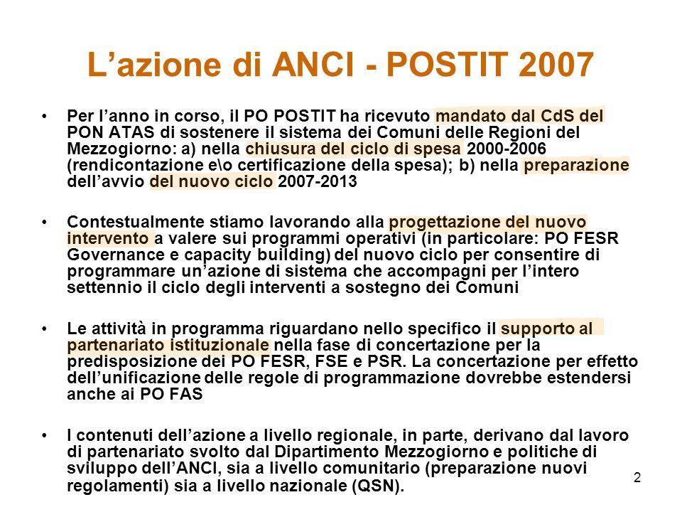 2 Lazione di ANCI - POSTIT 2007 Per lanno in corso, il PO POSTIT ha ricevuto mandato dal CdS del PON ATAS di sostenere il sistema dei Comuni delle Regioni del Mezzogiorno: a) nella chiusura del ciclo di spesa 2000-2006 (rendicontazione e\o certificazione della spesa); b) nella preparazione dellavvio del nuovo ciclo 2007-2013 Contestualmente stiamo lavorando alla progettazione del nuovo intervento a valere sui programmi operativi (in particolare: PO FESR Governance e capacity building) del nuovo ciclo per consentire di programmare unazione di sistema che accompagni per lintero settennio il ciclo degli interventi a sostegno dei Comuni Le attività in programma riguardano nello specifico il supporto al partenariato istituzionale nella fase di concertazione per la predisposizione dei PO FESR, FSE e PSR.