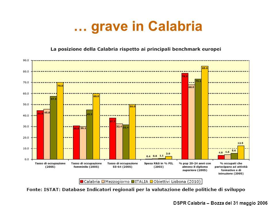 5 … grave in Calabria DSPR Calabria – Bozza del 31 maggio 2006
