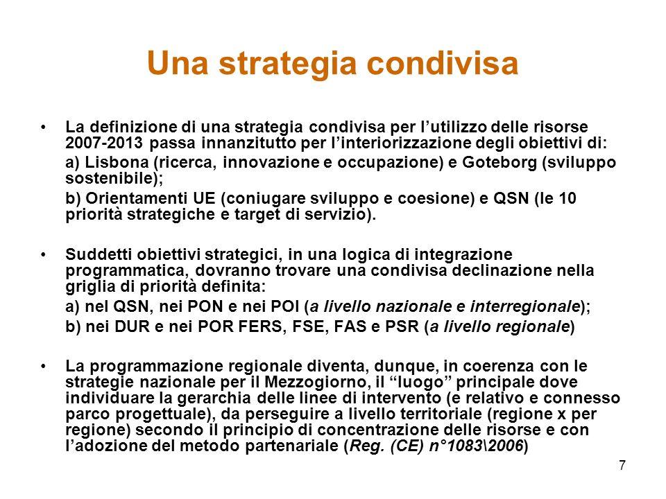 7 Una strategia condivisa La definizione di una strategia condivisa per lutilizzo delle risorse 2007-2013 passa innanzitutto per linteriorizzazione degli obiettivi di: a) Lisbona (ricerca, innovazione e occupazione) e Goteborg (sviluppo sostenibile); b) Orientamenti UE (coniugare sviluppo e coesione) e QSN (le 10 priorità strategiche e target di servizio).