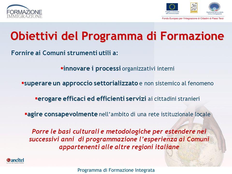 Obiettivi del Programma di Formazione Fornire ai Comuni strumenti utili a: innovare i processi innovare i processi organizzativi interni superare un a
