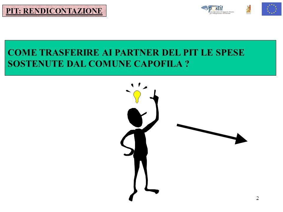 2 PIT: RENDICONTAZIONE COME TRASFERIRE AI PARTNER DEL PIT LE SPESE SOSTENUTE DAL COMUNE CAPOFILA ?