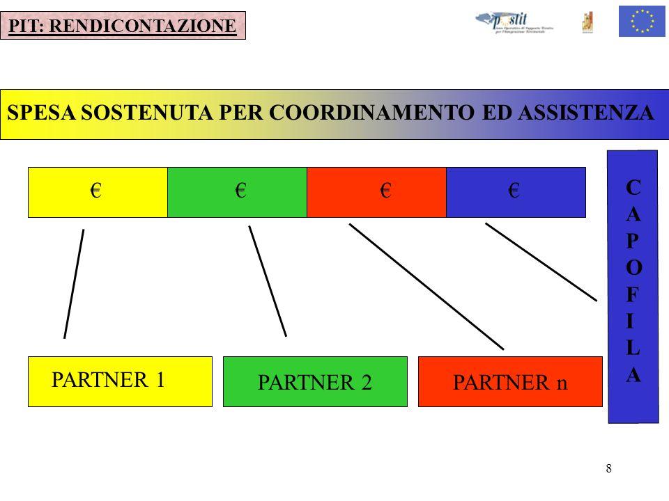 8 PARTNER 1 PARTNER 2PARTNER n CAPOFILACAPOFILA SPESA SOSTENUTA PER COORDINAMENTO ED ASSISTENZA PIT: RENDICONTAZIONE