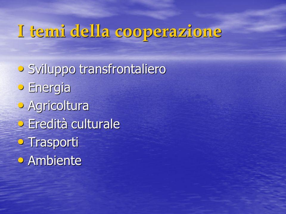 I temi della cooperazione Sviluppo transfrontaliero Sviluppo transfrontaliero Energia Energia Agricoltura Agricoltura Eredità culturale Eredità culturale Trasporti Trasporti Ambiente Ambiente