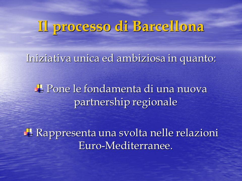 Il processo di Barcellona Iniziativa unica ed ambiziosa in quanto: Pone le fondamenta di una nuova partnership regionale Pone le fondamenta di una nuova partnership regionale Rappresenta una svolta nelle relazioni Euro-Mediterranee.