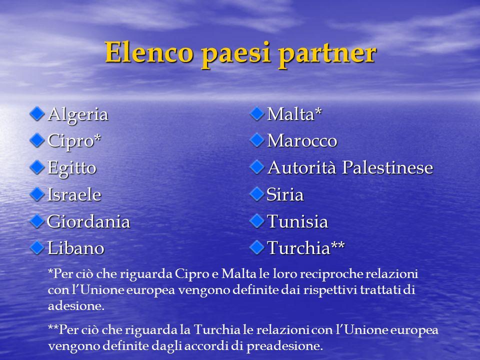 Elenco paesi partner AlgeriaCipro*EgittoIsraeleGiordaniaLibanoMalta*Marocco Autorità Palestinese SiriaTunisiaTurchia** *Per ciò che riguarda Cipro e Malta le loro reciproche relazioni con lUnione europea vengono definite dai rispettivi trattati di adesione.
