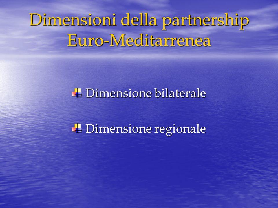 Dimensioni della partnership Euro-Meditarrenea Dimensione bilaterale Dimensione bilaterale Dimensione regionale Dimensione regionale