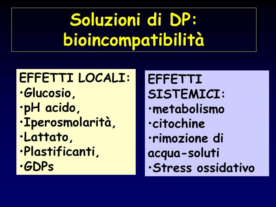 Soluzioni di DP: bioincompatibilità EFFETTI LOCALI: Glucosio, pH acido, Iperosmolarità, Lattato, Plastificanti, GDPs EFFETTI SISTEMICI: metabolismo ci