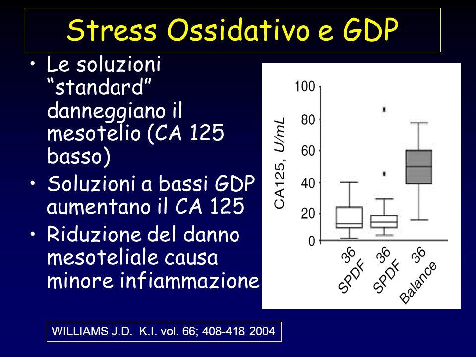 Stress Ossidativo e GDP Le soluzioni standard danneggiano il mesotelio (CA 125 basso) Soluzioni a bassi GDP aumentano il CA 125 Riduzione del danno me