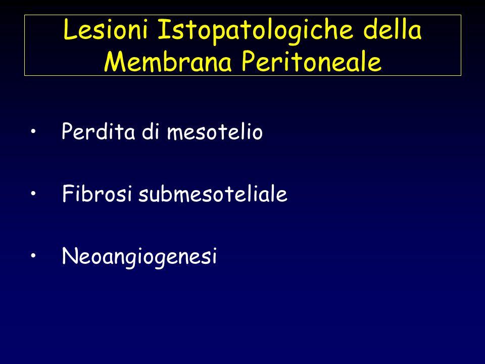 Membrana Peritoneale Alterazioni istopatologiche secondarie a esposizione prolungata alle soluzioni peritoneali biocompatibili Ripetuti episodi di infezioni peritoneale Infiammazioni croniche tipiche di condizioni di uremia