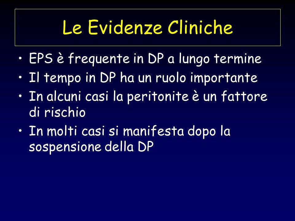 Le Evidenze Cliniche EPS è frequente in DP a lungo termine Il tempo in DP ha un ruolo importante In alcuni casi la peritonite è un fattore di rischio