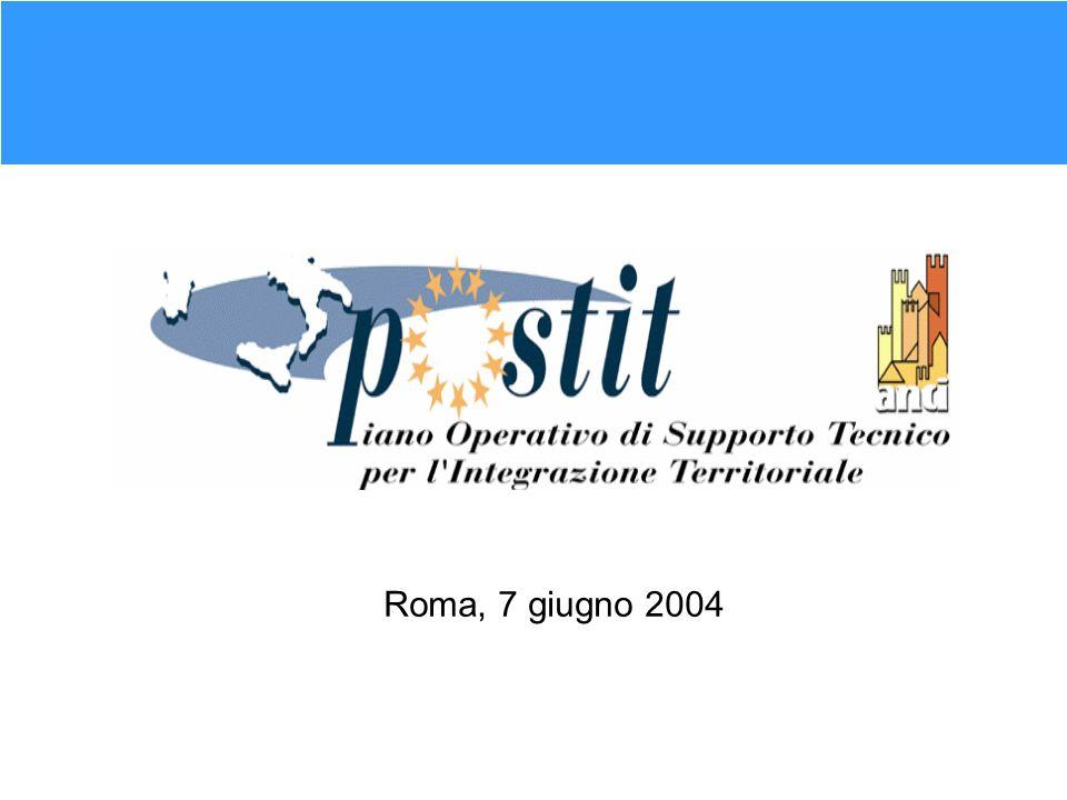 Organizzazione di progetto Coordinamento di progetto TFR Campania TFR Sardegna TFR Puglia TFR Calabria TFR Basilicata TFR Sicilia TF NazionaleUff.