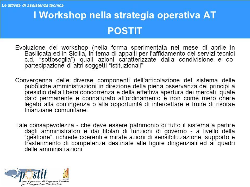 I Workshop nella strategia operativa AT POSTIT Evoluzione dei workshop (nella forma sperimentata nel mese di aprile in Basilicata ed in Sicilia, in te