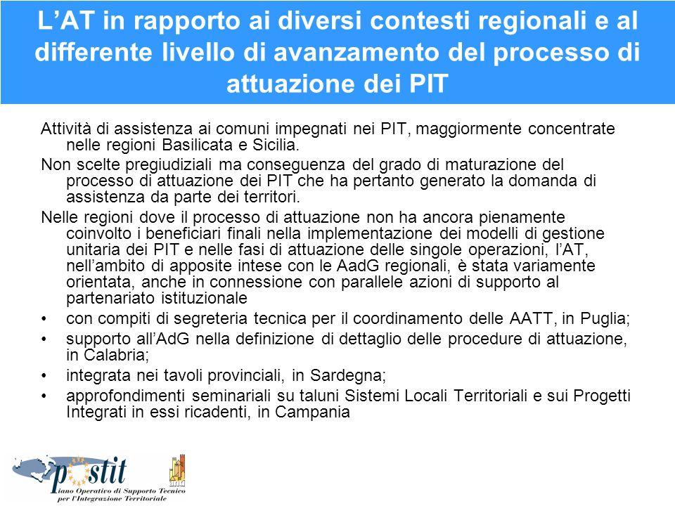 LAT in rapporto ai diversi contesti regionali e al differente livello di avanzamento del processo di attuazione dei PIT Attività di assistenza ai comu