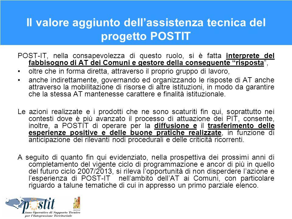 Il valore aggiunto dellassistenza tecnica del progetto POSTIT POST-IT, nella consapevolezza di questo ruolo, si è fatta interprete del fabbisogno di A