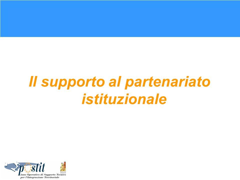 Il supporto al partenariato istituzionale
