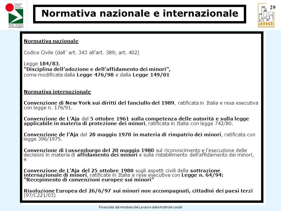 Programma nazionale di protezione dei minori stranieri non accompagnati Finanziato dal Ministero del Lavoro e delle Politiche sociali Normativa nazionale Codice Civile (dall art.