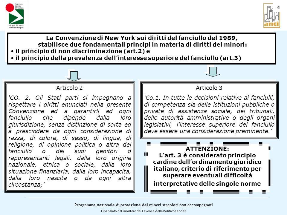 Programma nazionale di protezione dei minori stranieri non accompagnati Finanziato dal Ministero del Lavoro e delle Politiche sociali La Convenzione di New York sui diritti del fanciullo del 1989, stabilisce due fondamentali principi in materia di diritti dei minori: il principio di non discriminazione (art.2) e il principio della prevalenza dellinteresse superiore del fanciullo (art.3) La Convenzione di New York sui diritti del fanciullo del 1989, stabilisce due fondamentali principi in materia di diritti dei minori: il principio di non discriminazione (art.2) e il principio della prevalenza dellinteresse superiore del fanciullo (art.3) ATTENZIONE: Lart.