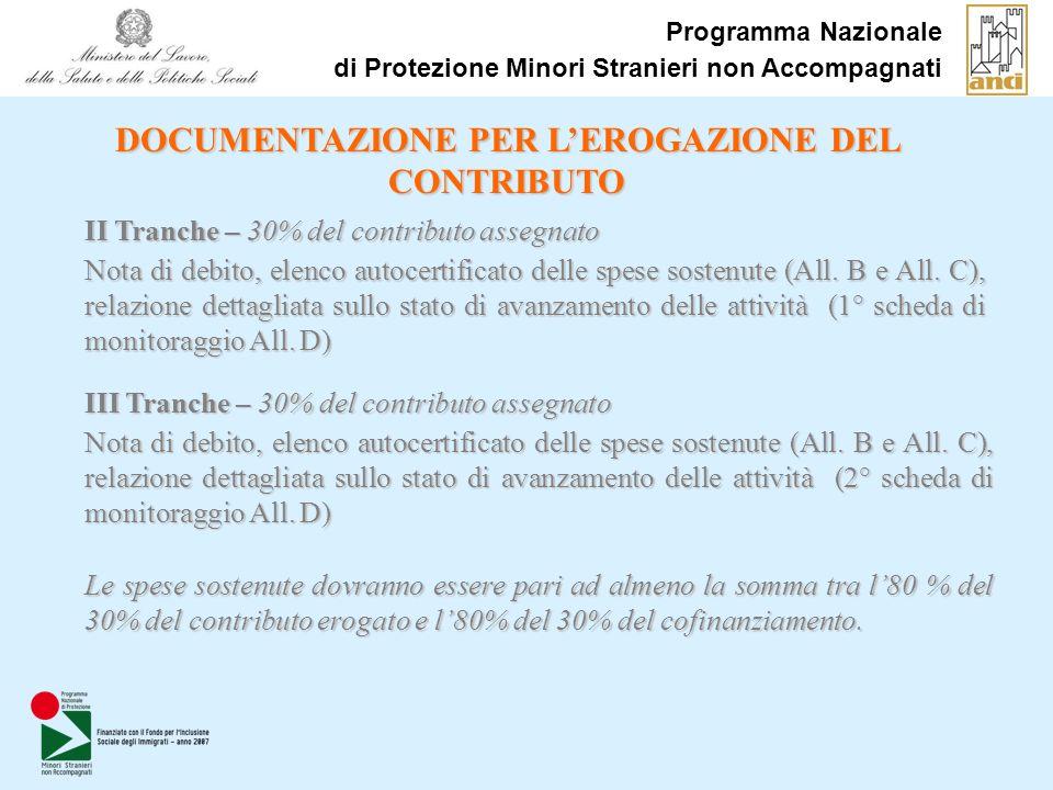 DOCUMENTAZIONE PER LEROGAZIONE DEL CONTRIBUTO II Tranche – 30% del contributo assegnato Nota di debito, elenco autocertificato delle spese sostenute (All.