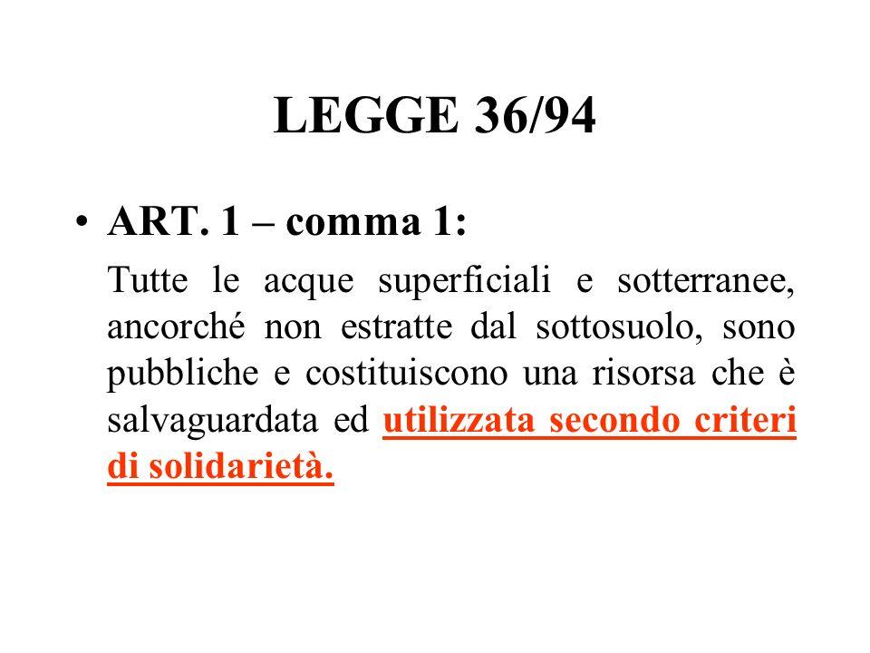 LEGGE 36/94 ART. 1 – comma 1: Tutte le acque superficiali e sotterranee, ancorché non estratte dal sottosuolo, sono pubbliche e costituiscono una riso