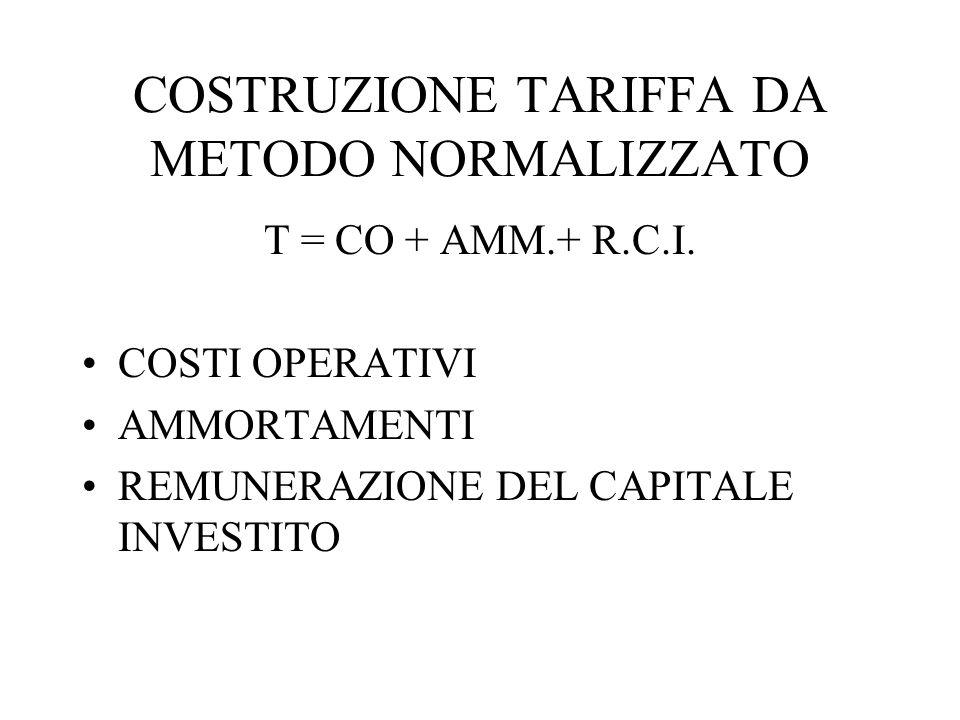 COSTRUZIONE TARIFFA DA METODO NORMALIZZATO T = CO + AMM.+ R.C.I. COSTI OPERATIVI AMMORTAMENTI REMUNERAZIONE DEL CAPITALE INVESTITO
