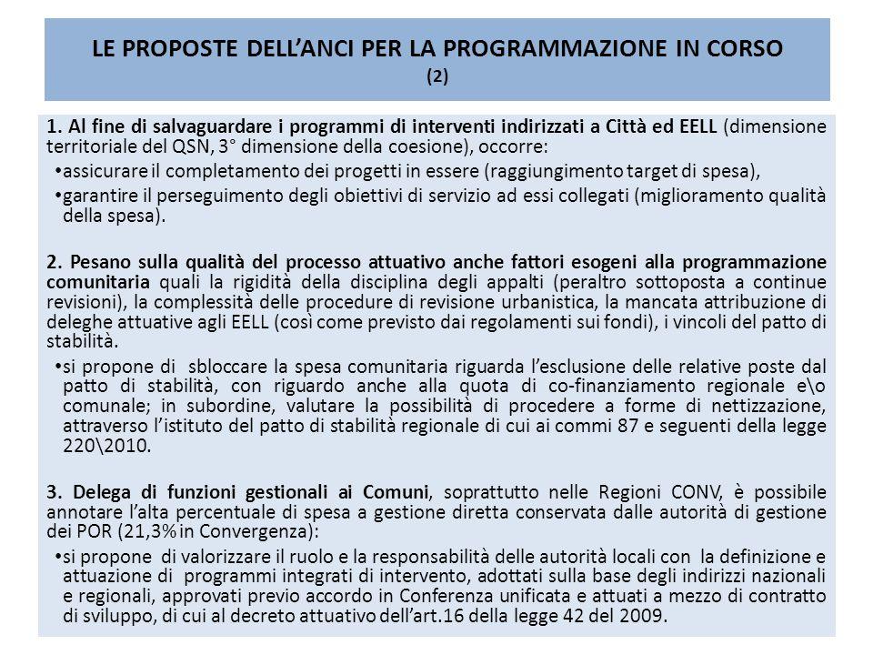 LE PROPOSTE DELLANCI PER LA PROGRAMMAZIONE IN CORSO (2) 1.