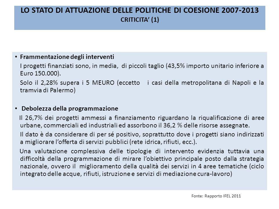 LO STATO DI ATTUAZIONE DELLE POLITICHE DI COESIONE 2007-2013 CRITICITA (1) Frammentazione degli interventi I progetti finanziati sono, in media, di piccoli taglio (43,5% importo unitario inferiore a Euro 150.000).