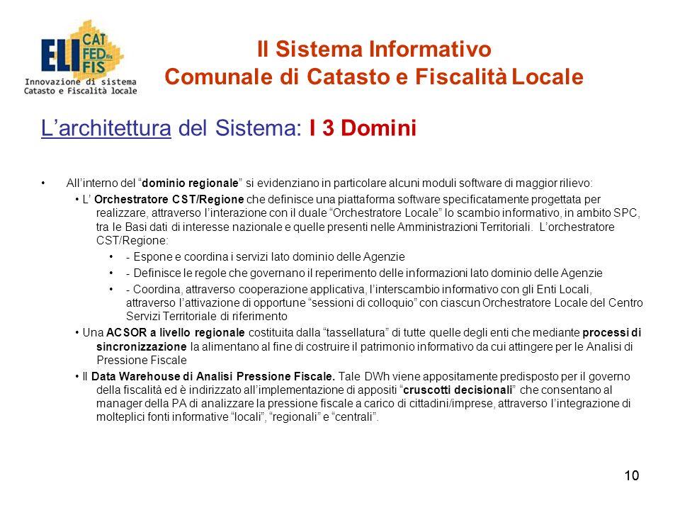 10 Il Sistema Informativo Comunale di Catasto e Fiscalità Locale Larchitettura del Sistema: I 3 Domini Allinterno del dominio regionale si evidenziano