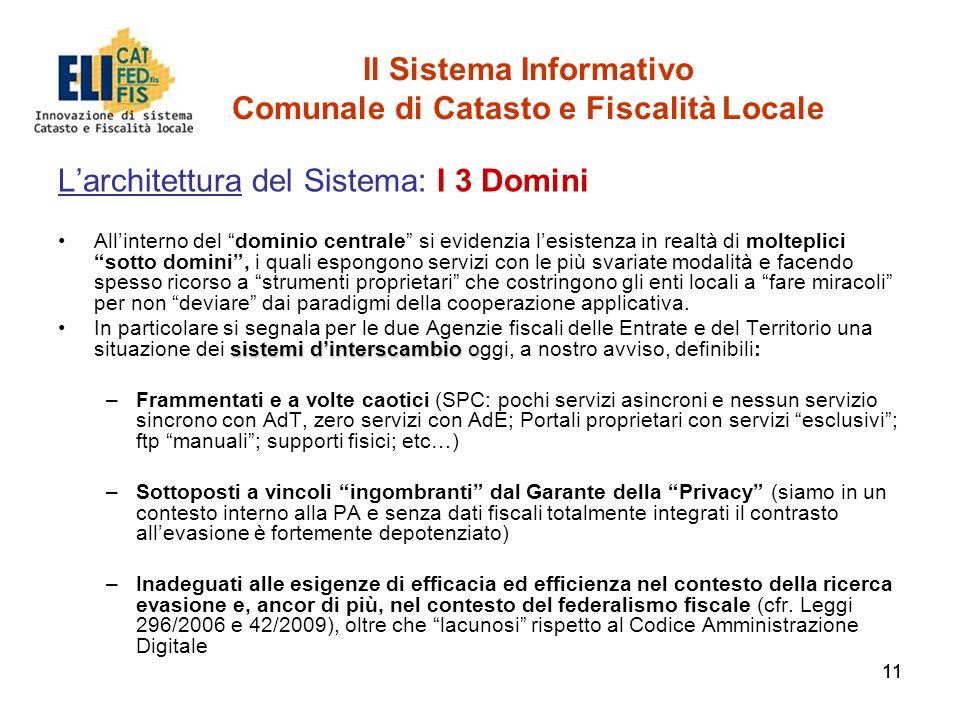 11 Il Sistema Informativo Comunale di Catasto e Fiscalità Locale Larchitettura del Sistema: I 3 Domini Allinterno del dominio centrale si evidenzia le