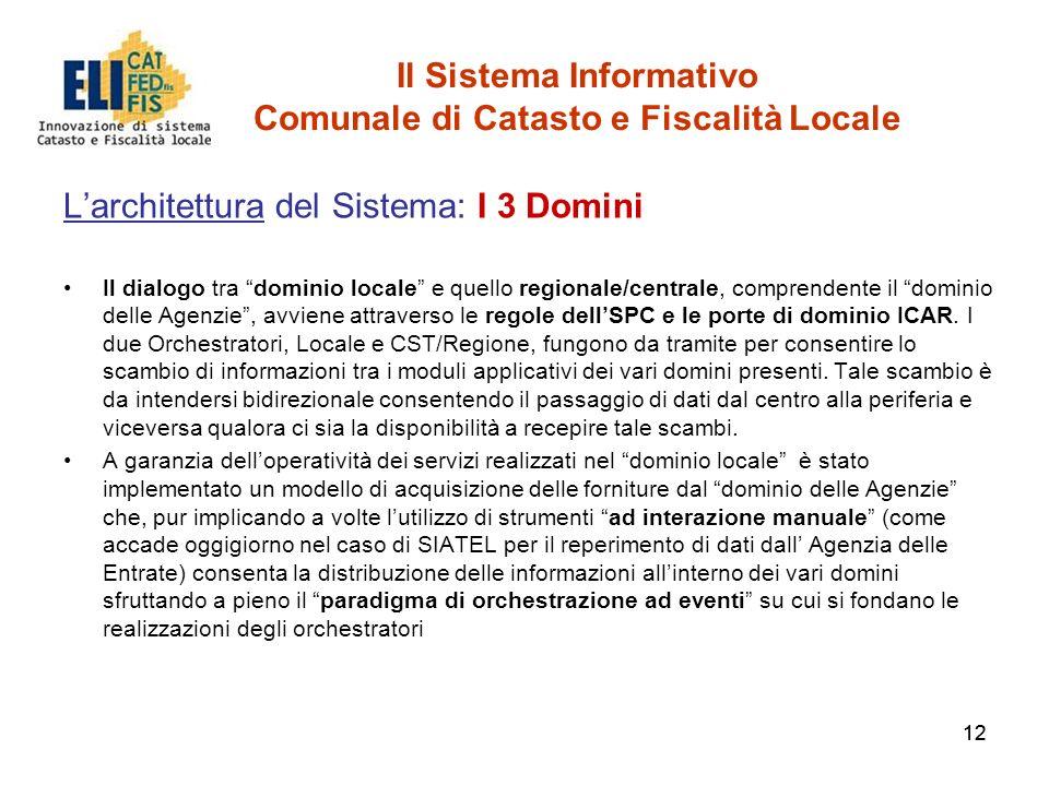 12 Il Sistema Informativo Comunale di Catasto e Fiscalità Locale Larchitettura del Sistema: I 3 Domini Il dialogo tra dominio locale e quello regional