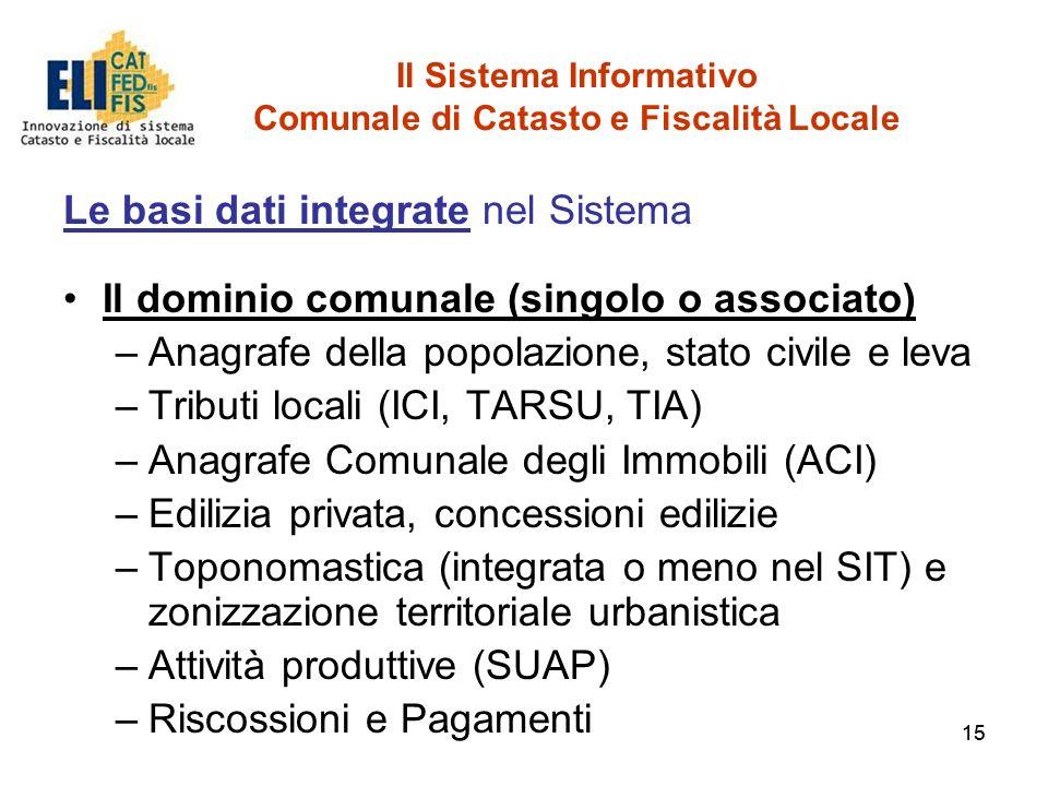 15 Il Sistema Informativo Comunale di Catasto e Fiscalità Locale Le basi dati integrate nel Sistema Il dominio comunale (singolo o associato) –Anagraf
