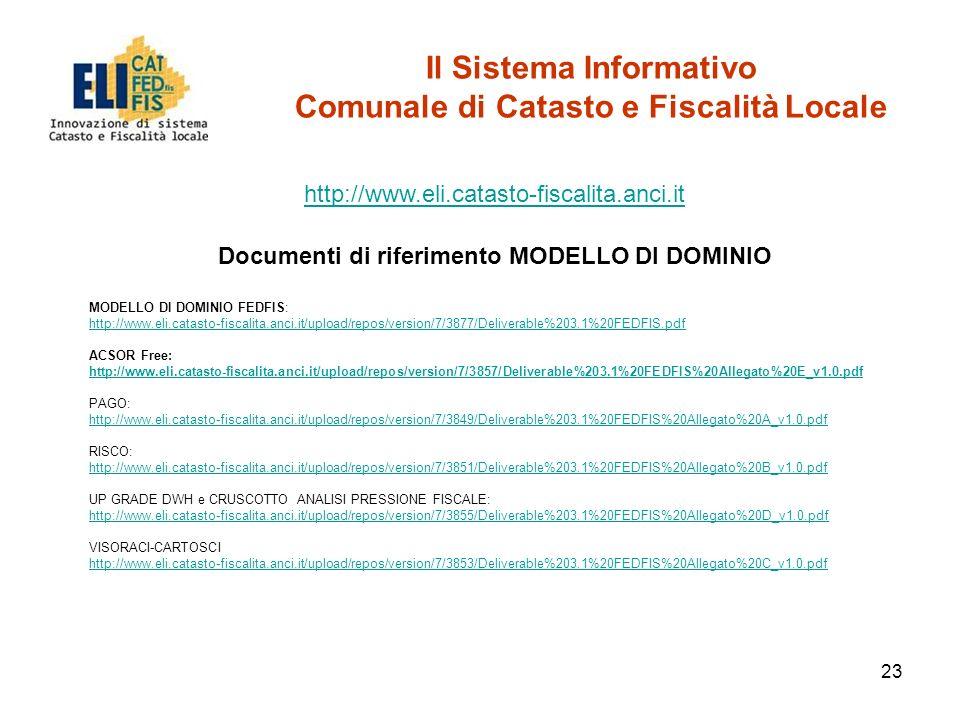 23 Il Sistema Informativo Comunale di Catasto e Fiscalità Locale http://www.eli.catasto-fiscalita.anci.it Documenti di riferimento MODELLO DI DOMINIO