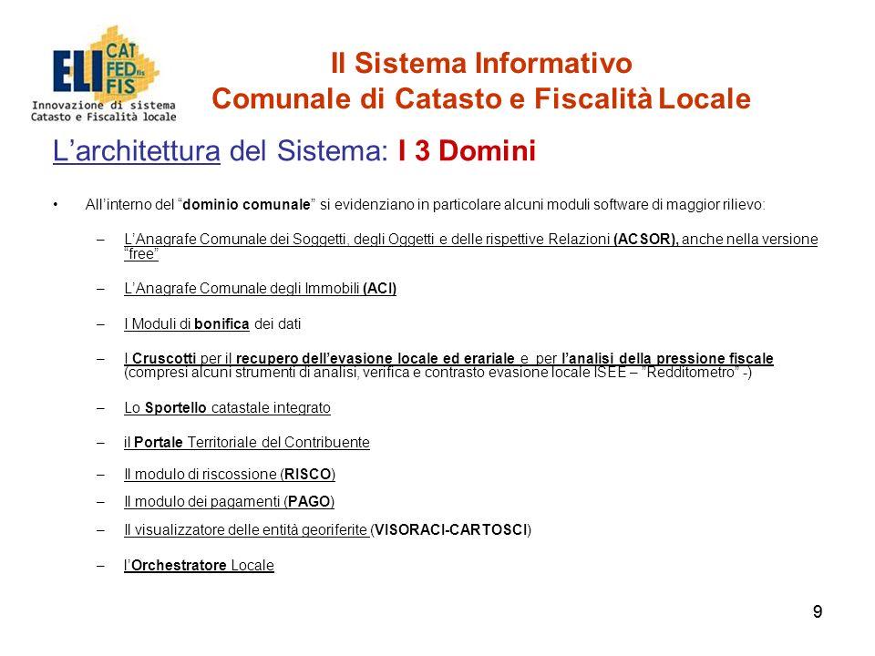 99 Il Sistema Informativo Comunale di Catasto e Fiscalità Locale Larchitettura del Sistema: I 3 Domini Allinterno del dominio comunale si evidenziano