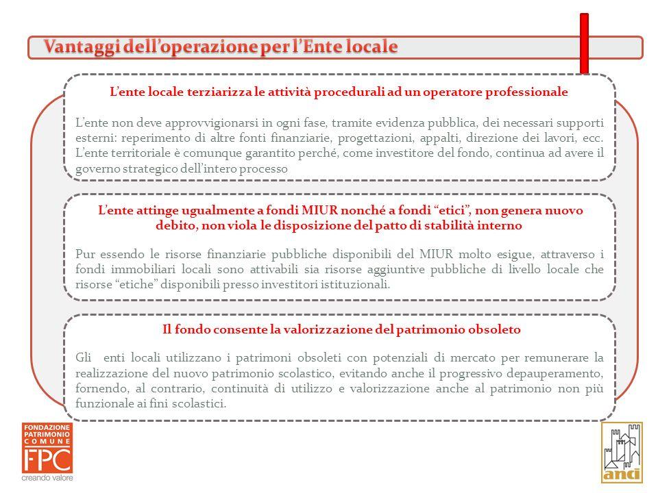 Lente locale terziarizza le attività procedurali ad un operatore professionale Lente non deve approvvigionarsi in ogni fase, tramite evidenza pubblica