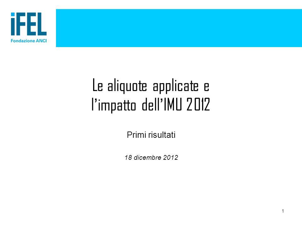 2 Le aliquote applicate e limpatto dellIMU 2012 I risultati della rilevazione Ifel dei regimi comunali LIfel ha rilevato, sulla base delle delibere e dei regolamenti comunali, le principali aliquote e detrazioni per la totalità dei comuni italiani.